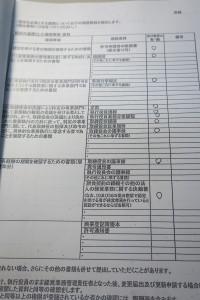 執行役員認定についての協議資料一覧です。この他にも個別に追加資料を大量に求められます。